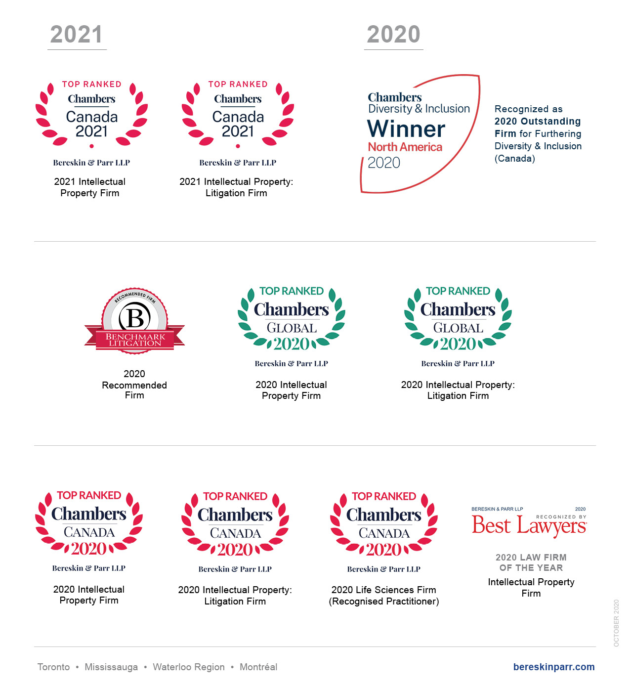 Bereskin & Parr Accolades Infographic
